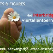 Interbridge Toernooi Facts & Figures